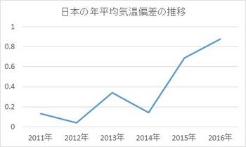 2016JapanTemp.jpg