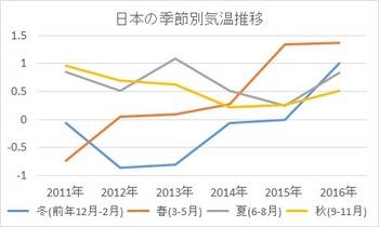 2016JapanTemp2.jpg